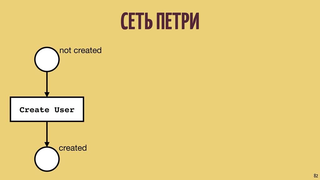 СЕТЬ ПЕТРИ 82 not created Create User created