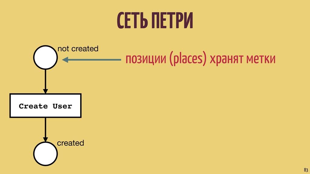СЕТЬ ПЕТРИ 83 позиции (places) хранят метки not...