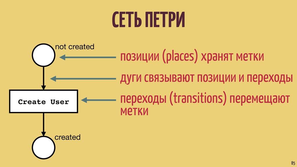 СЕТЬ ПЕТРИ 85 позиции (places) хранят метки дуг...