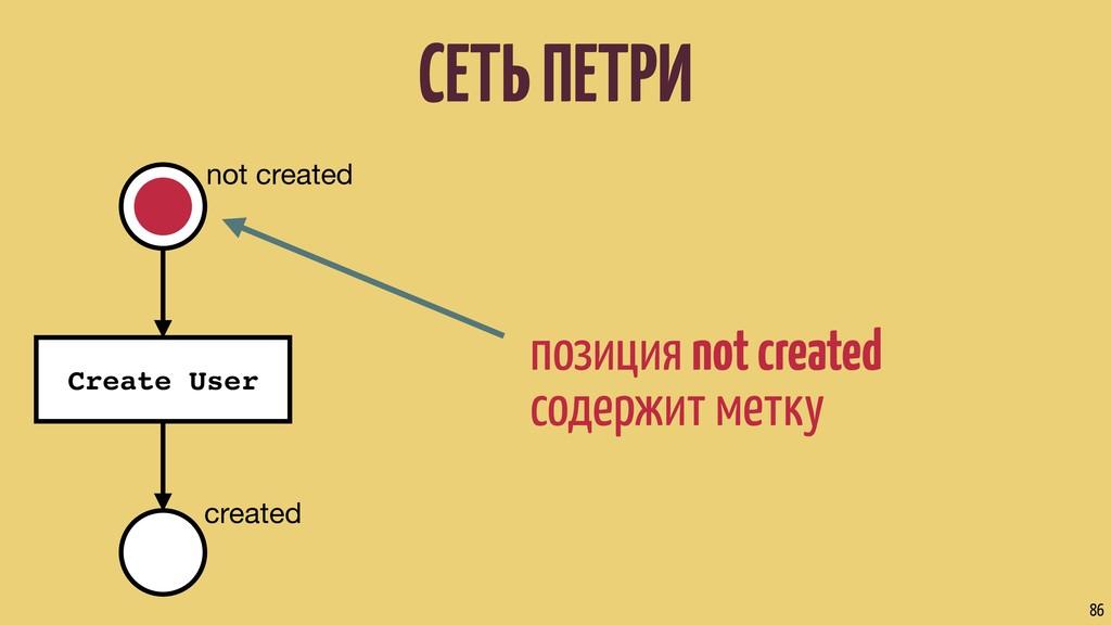 СЕТЬ ПЕТРИ 86 позиция not created содержит метк...