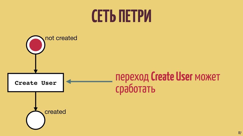 СЕТЬ ПЕТРИ 87 переход Create User может сработа...
