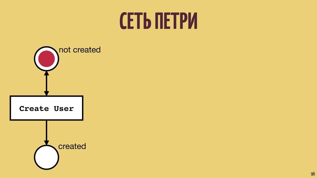 СЕТЬ ПЕТРИ 96 not created Create User created