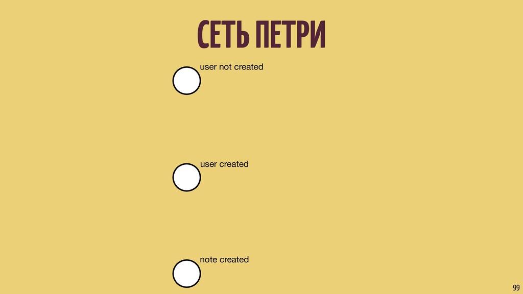 СЕТЬ ПЕТРИ 99 user not created user created not...