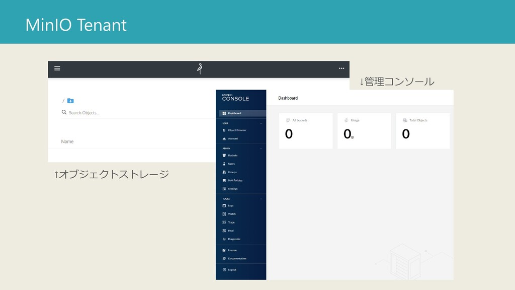 MinIO Tenant ↑オブジェクトストレージ ↓管理コンソール