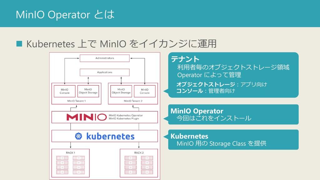 MinIO Operator とは ◼ Kubernetes 上で MinIO をイイカンジに...