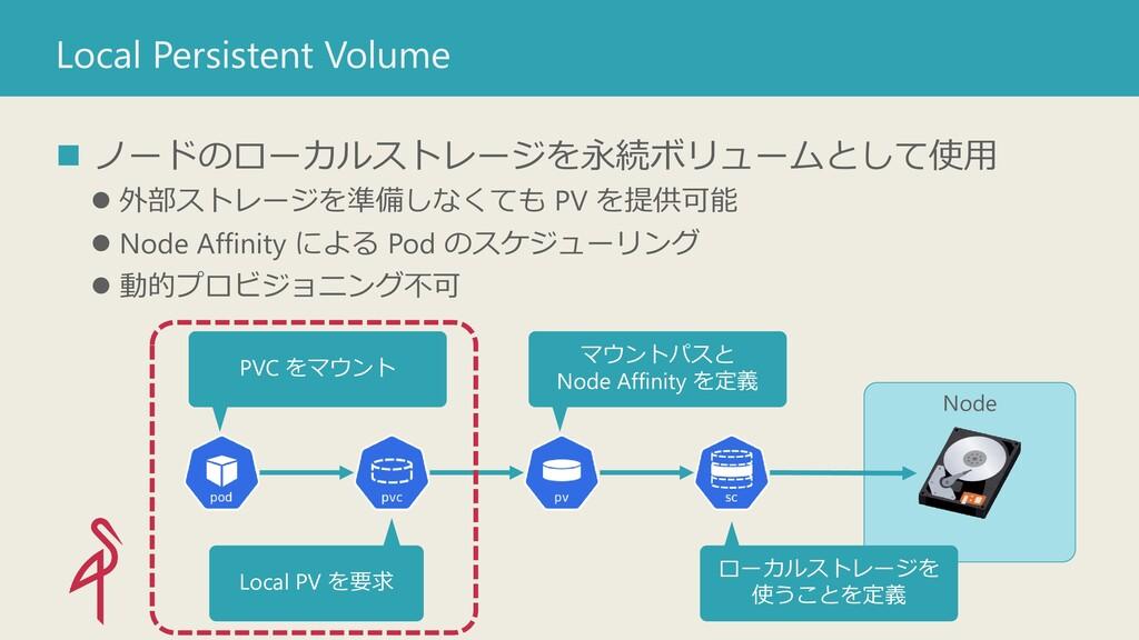 Local Persistent Volume ◼ ノードのローカルストレージを永続ボリューム...
