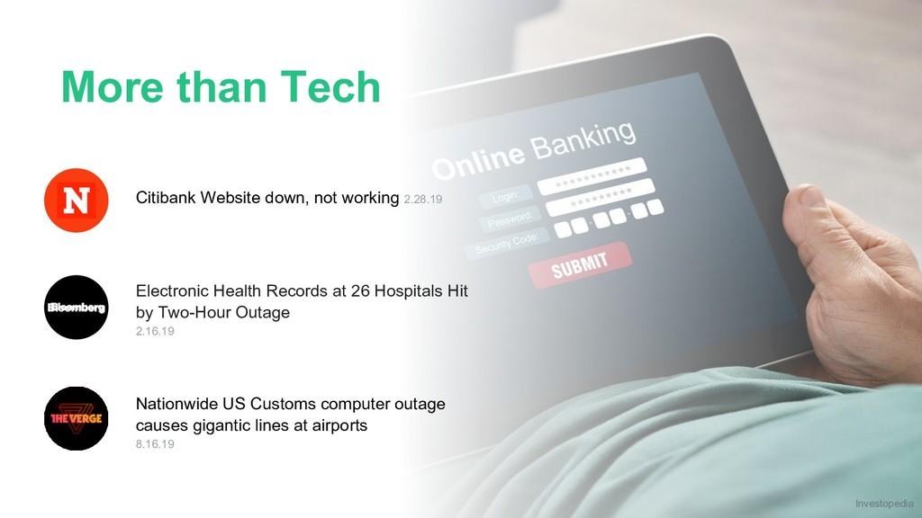 Citibank Website down, not working 2.28.19 Inve...