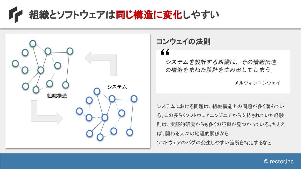 © rector,inc 組織とソフトウェアは同じ構造に変化しやすい システムにおける問題は、...
