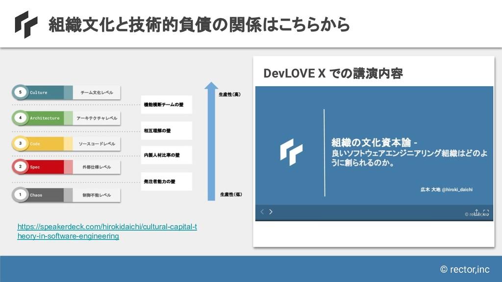 © rector,inc 組織文化と技術的負債の関係はこちらから DevLOVE X での講演...
