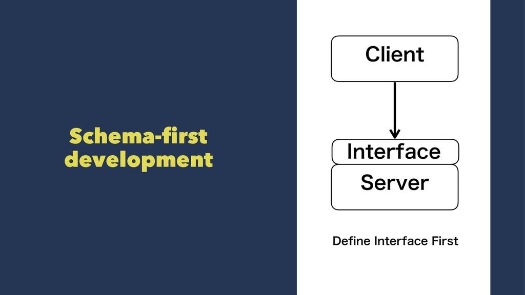 Schema-first development