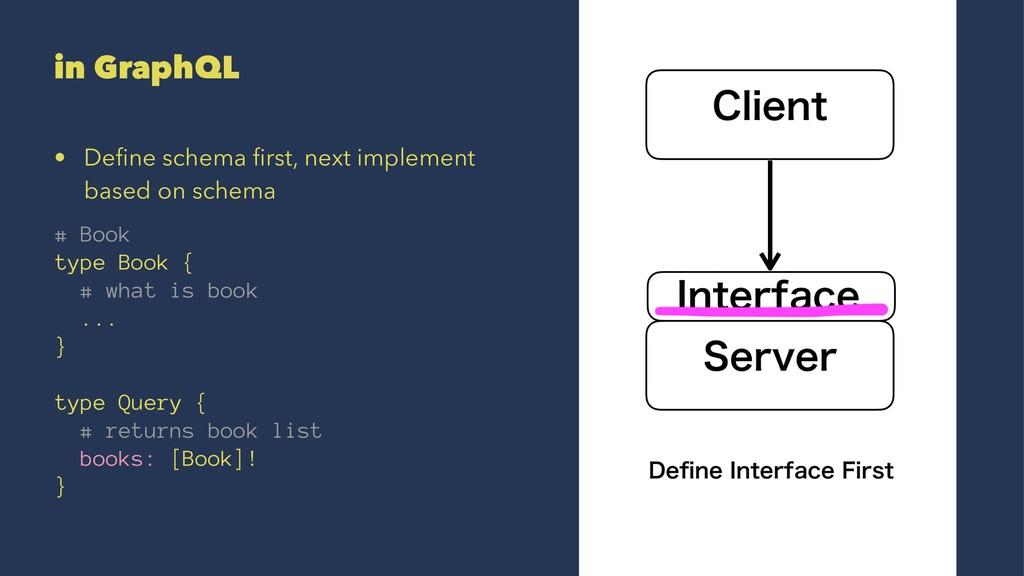 in GraphQL • Define schema first, next implement ...