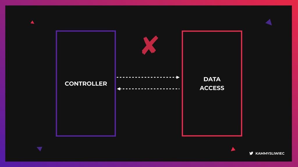 KAMMYSLIWIEC CONTROLLER DATA ACCESS