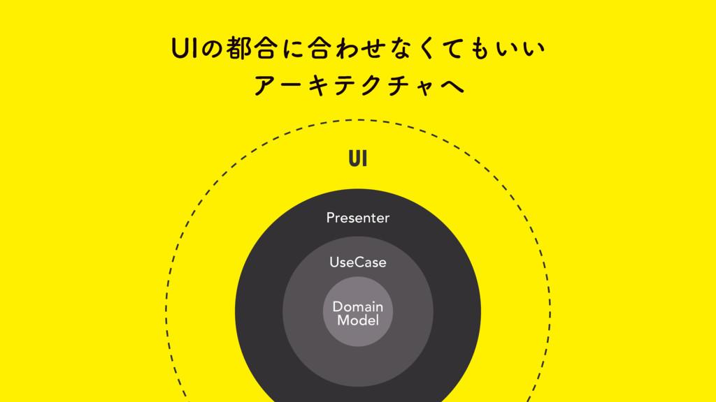 6*ͷ߹ʹ߹Θͤͳ͍͍ͯ͘ ΞʔΩςΫνϟ Domain Model UseCase ...