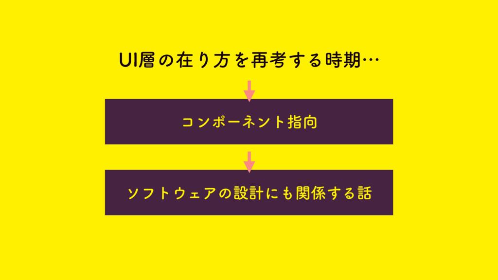 6*ͷࡏΓํΛ࠶ߟ͢Δظʜ ιϑτΣΞͷઃܭʹؔ͢Δ ίϯϙʔωϯτࢦ