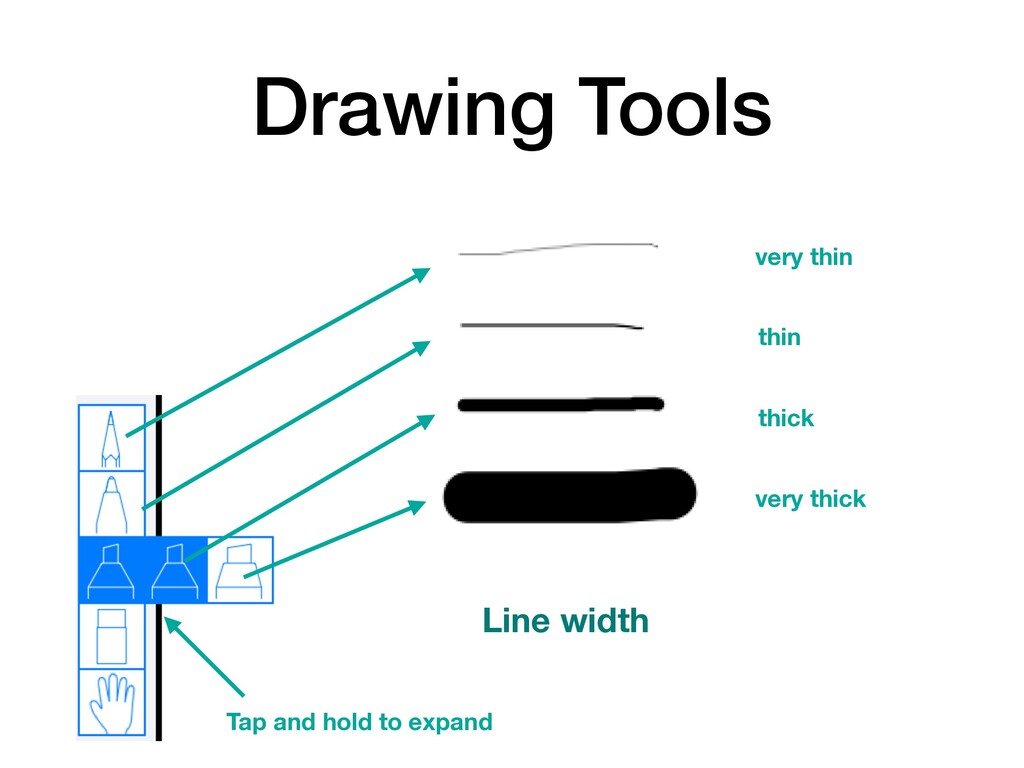 Drawing Tools thin very thin thick very thick L...
