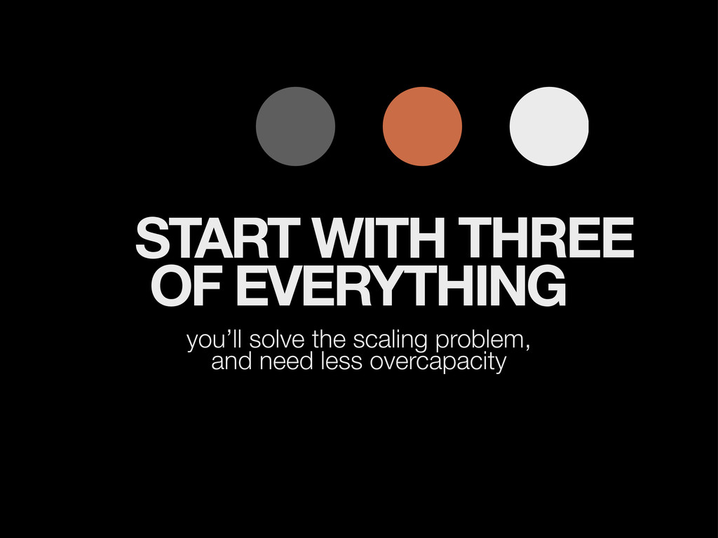 START WITH TWO OF EVERYTHING you'll solve the s...