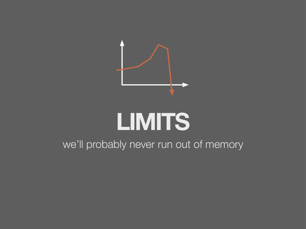 LIMITS we'll probably never run out of memory