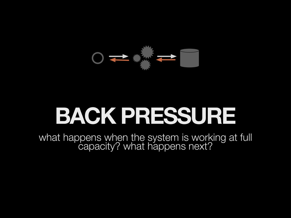 BACK PRESSURE what happens when the system is w...