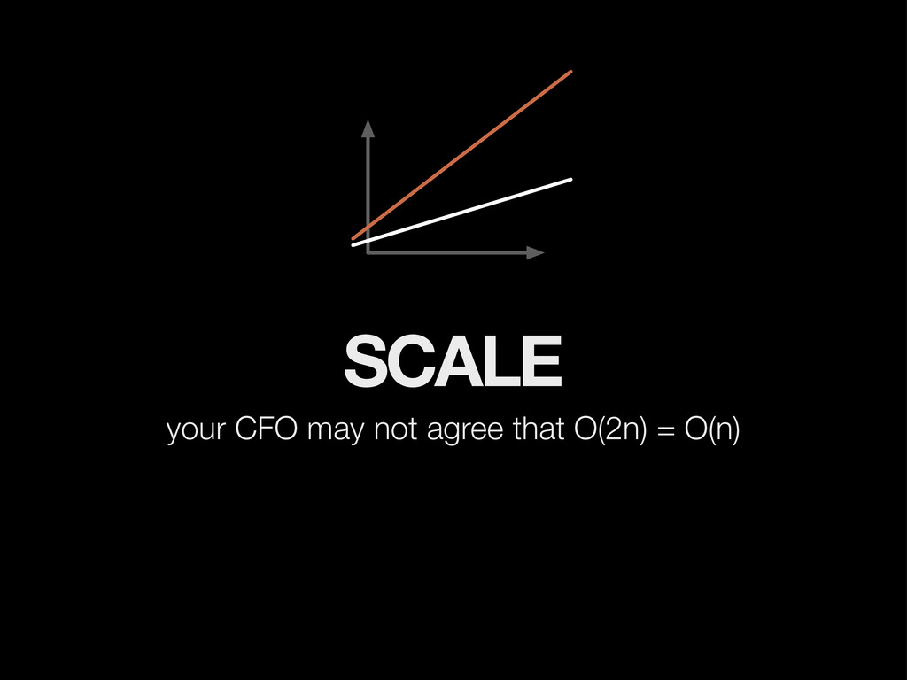 SCALE your CFO may not agree that O(2n) = O(n)