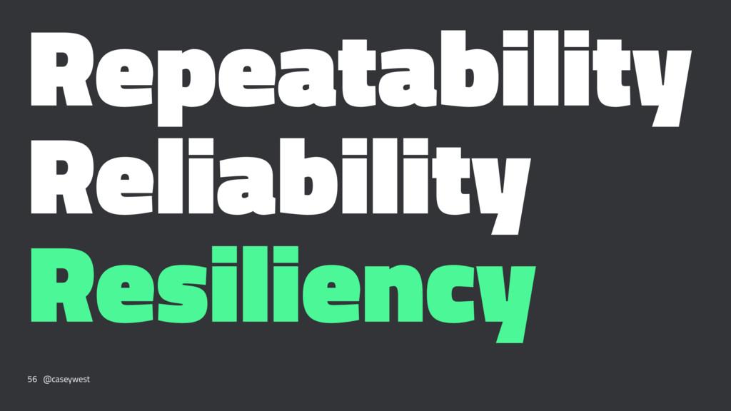 Repeatability Reliability Resiliency 56 @caseyw...