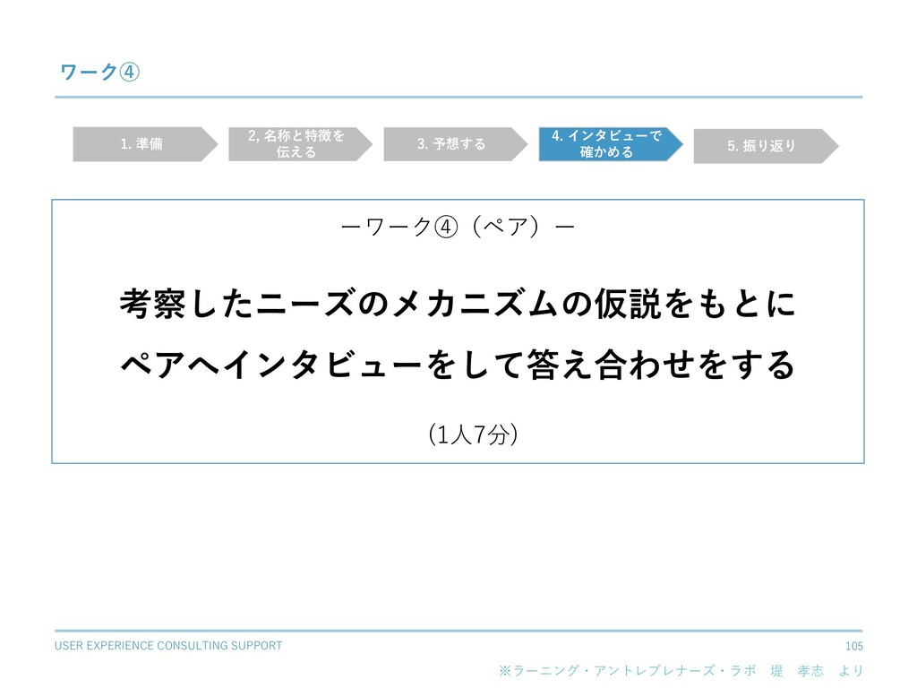 USER EXPERIENCE CONSULTING SUPPORT 105 ーワーク④(ペア...