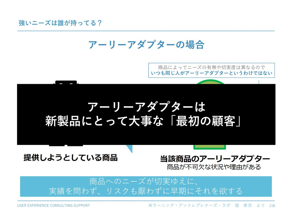 USER EXPERIENCE CONSULTING SUPPORT 116 商品へのニーズが...