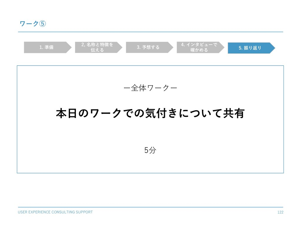 USER EXPERIENCE CONSULTING SUPPORT 122 ワーク⑤ ー全体...