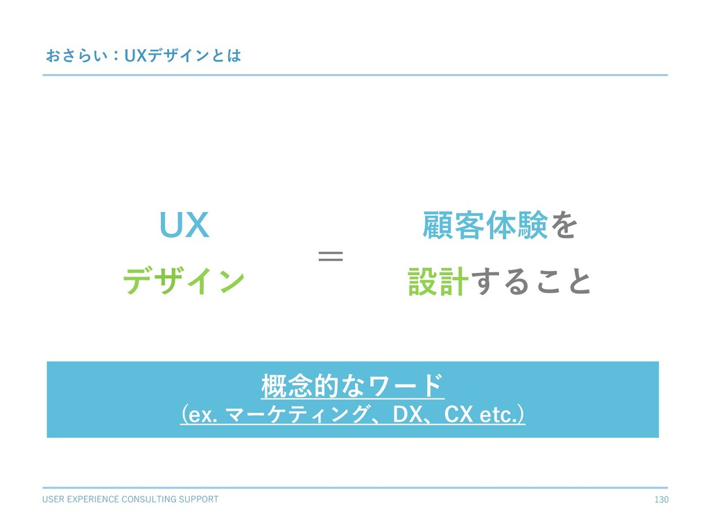 USER EXPERIENCE CONSULTING SUPPORT 130 69 デザイン ...