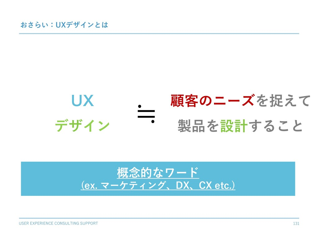 USER EXPERIENCE CONSULTING SUPPORT 131 69 デザイン ...