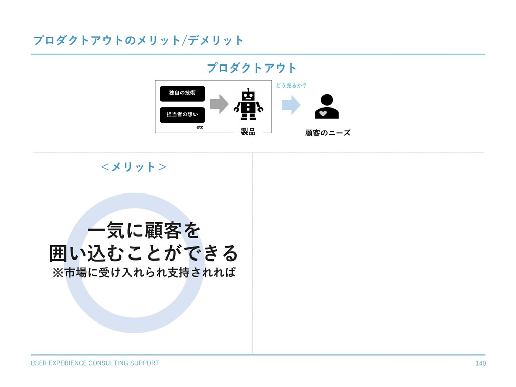USER EXPERIENCE CONSULTING SUPPORT 140 プロダクトアウト...