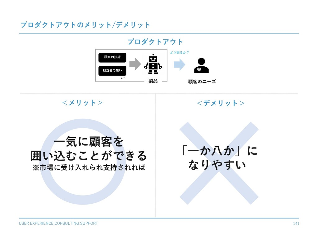USER EXPERIENCE CONSULTING SUPPORT 141 プロダクトアウト...