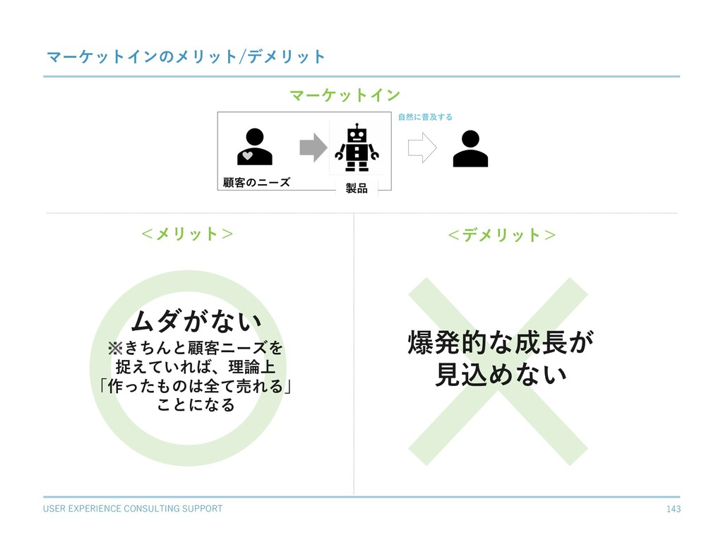 USER EXPERIENCE CONSULTING SUPPORT 143 マーケットインの...