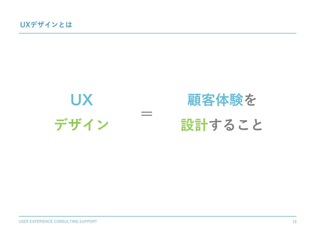 USER EXPERIENCE CONSULTING SUPPORT 15 69 デザイン U...