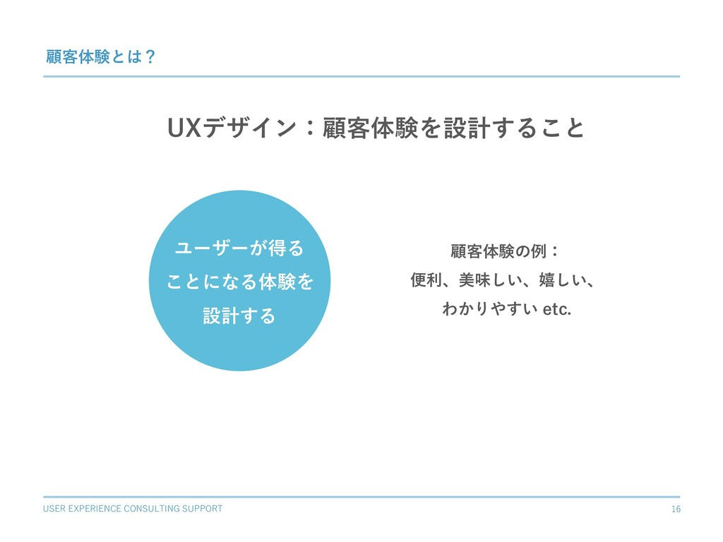 USER EXPERIENCE CONSULTING SUPPORT 16 UXデザイン:顧客...