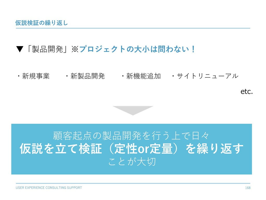 USER EXPERIENCE CONSULTING SUPPORT 168 仮説検証の繰り返...