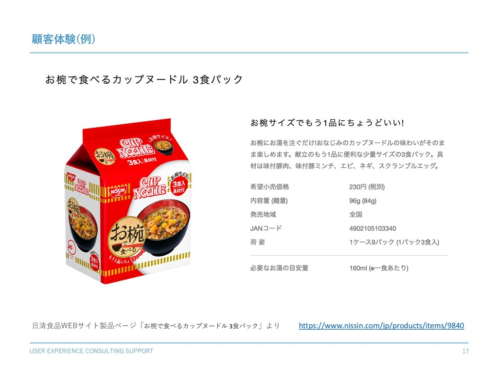 USER EXPERIENCE CONSULTING SUPPORT 17 ユーザーが得る こ...