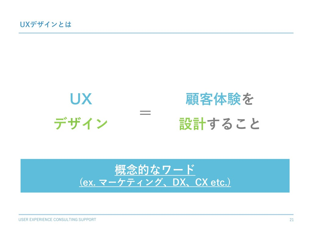 USER EXPERIENCE CONSULTING SUPPORT 21 69 デザイン U...