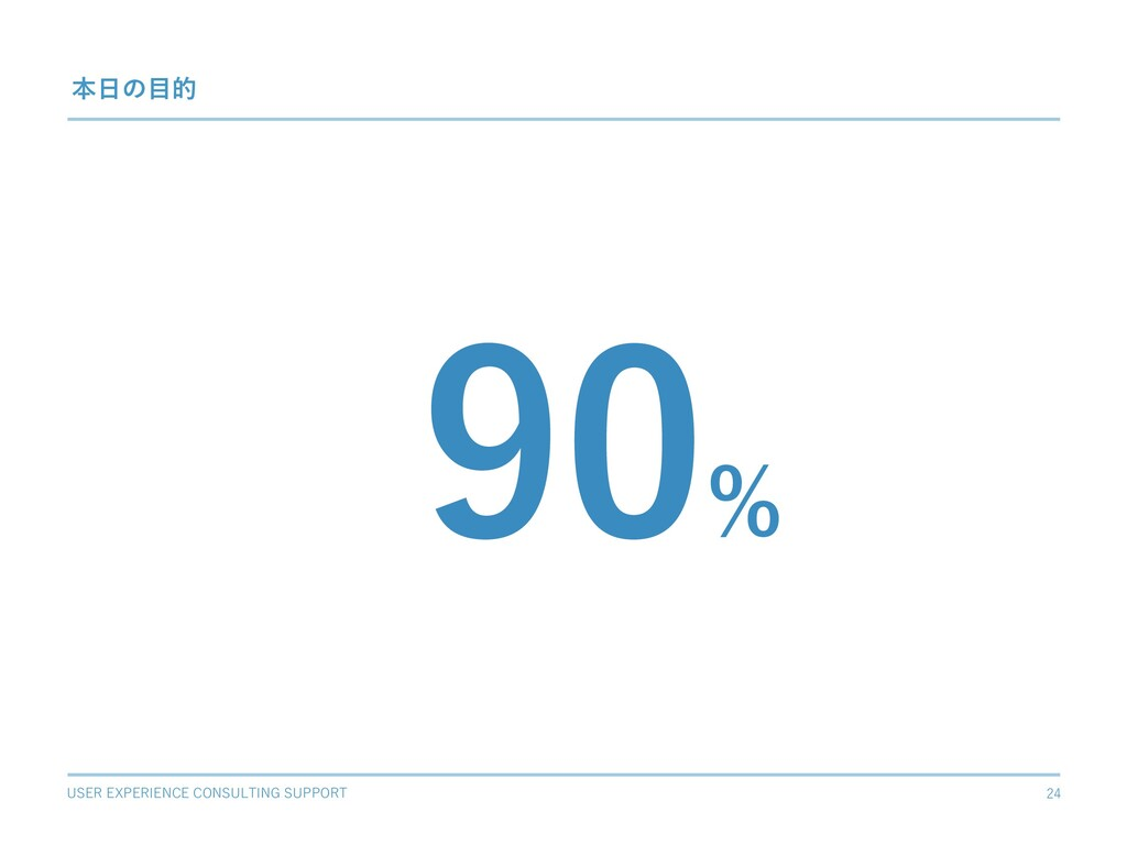 USER EXPERIENCE CONSULTING SUPPORT 24 本⽇の⽬的 90%