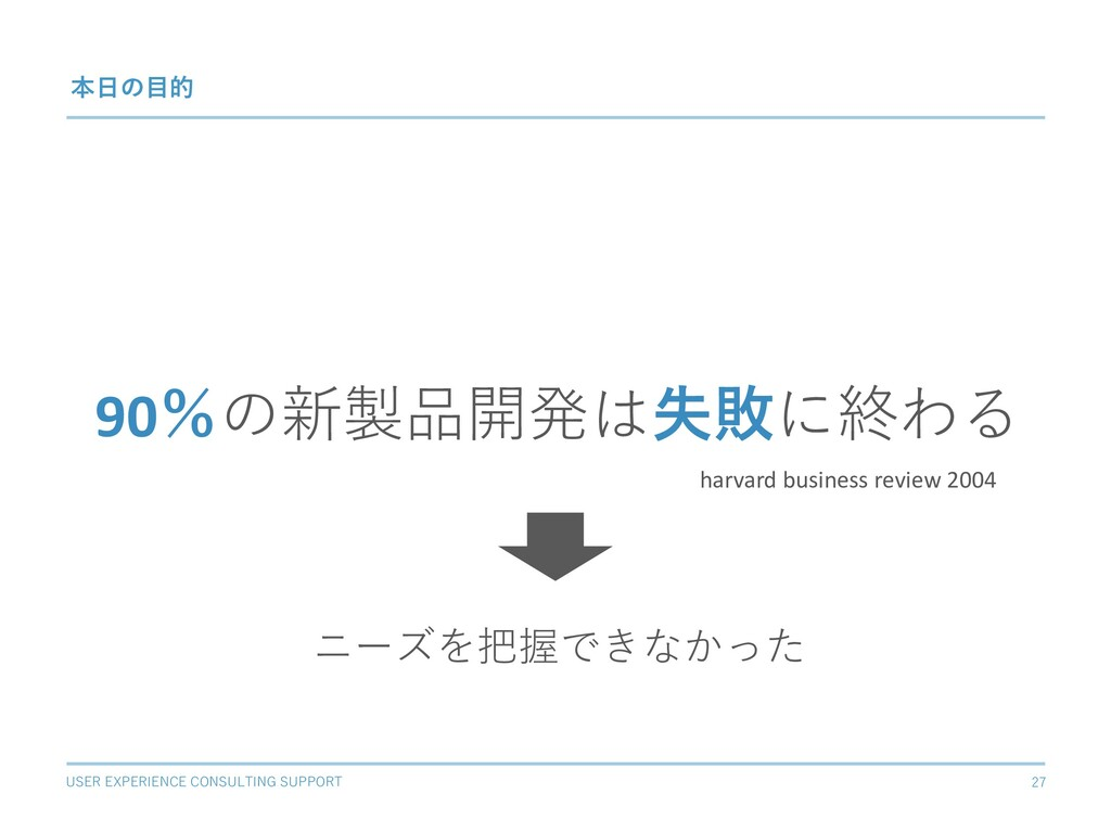 USER EXPERIENCE CONSULTING SUPPORT 27 本⽇の⽬的 90%...