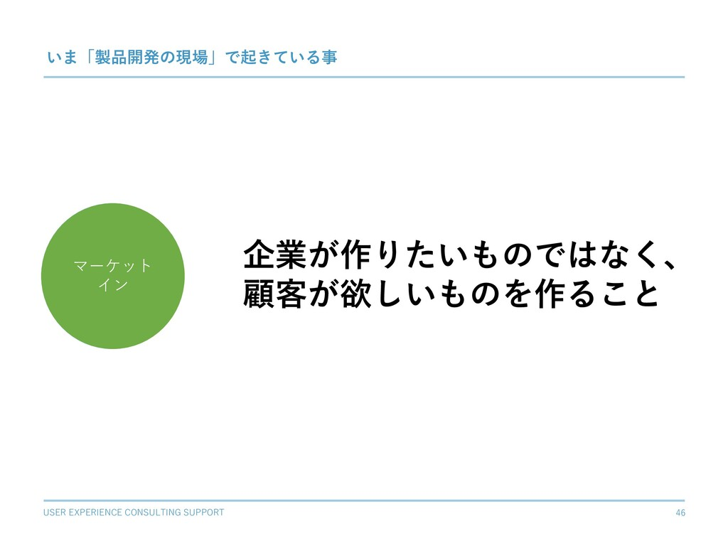 USER EXPERIENCE CONSULTING SUPPORT 46 いま「製品開発の現...