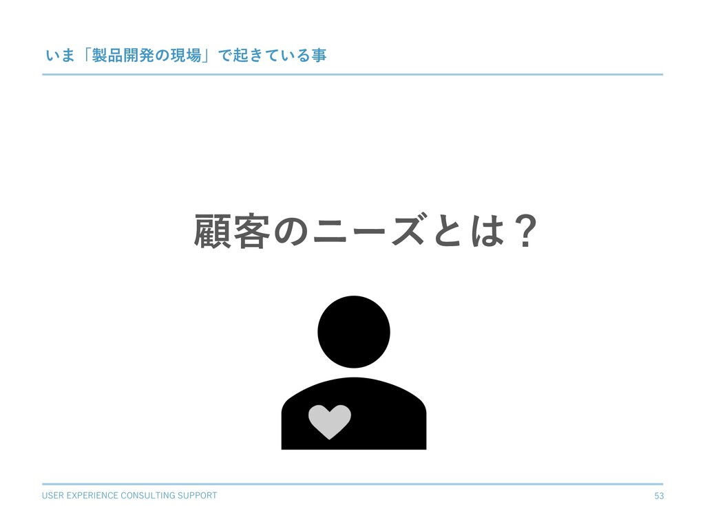 USER EXPERIENCE CONSULTING SUPPORT 53 いま「製品開発の現...