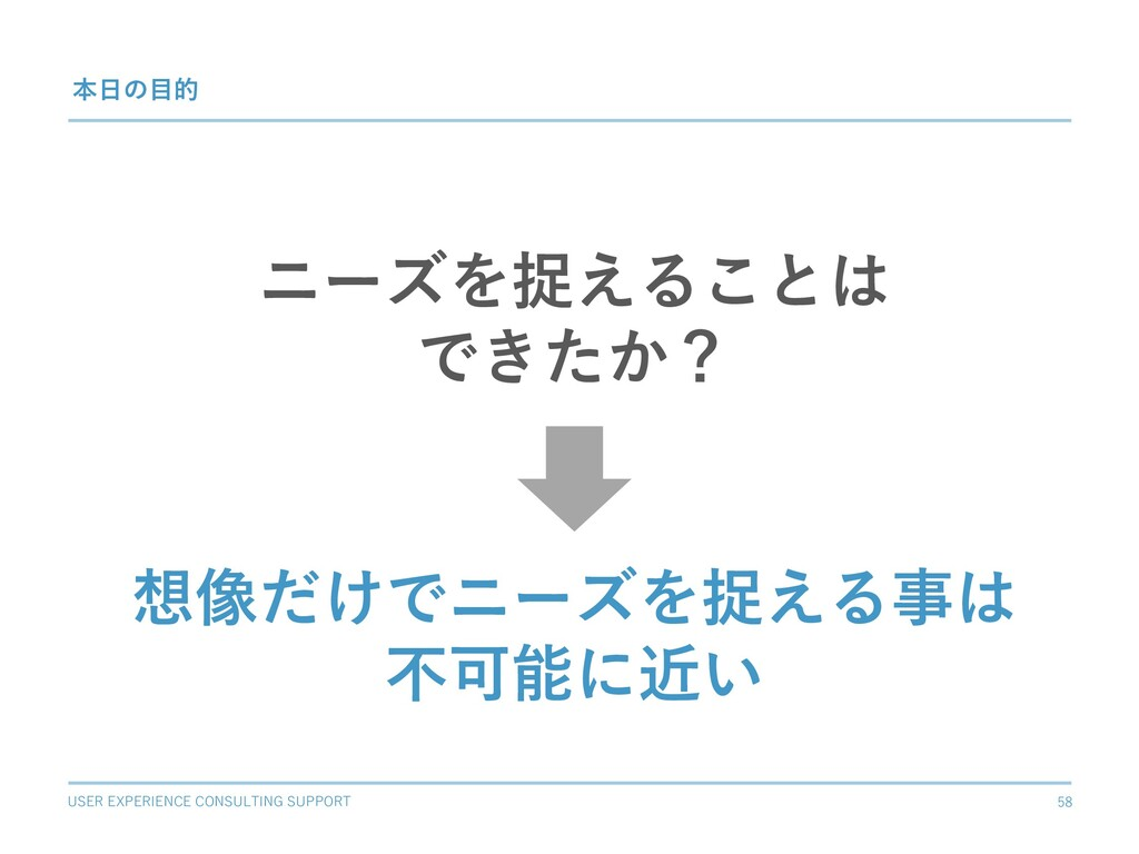 USER EXPERIENCE CONSULTING SUPPORT 58 本⽇の⽬的 ニーズ...