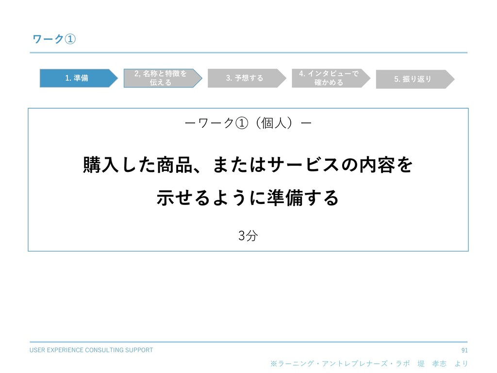 USER EXPERIENCE CONSULTING SUPPORT 91 ワーク① ーワーク...
