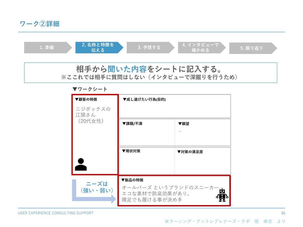 USER EXPERIENCE CONSULTING SUPPORT 95 ワーク②詳細 1....