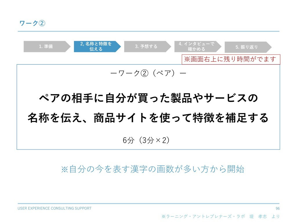USER EXPERIENCE CONSULTING SUPPORT 96 ワーク② ーワーク...