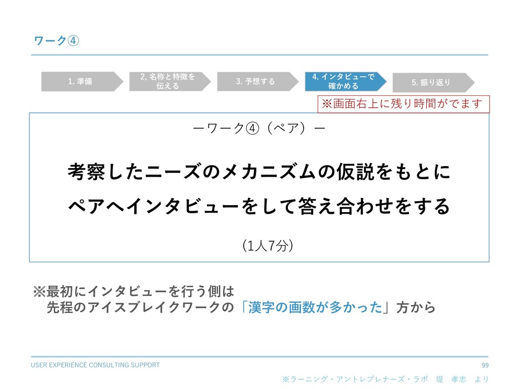 USER EXPERIENCE CONSULTING SUPPORT 99 ーワーク④(ペア)...