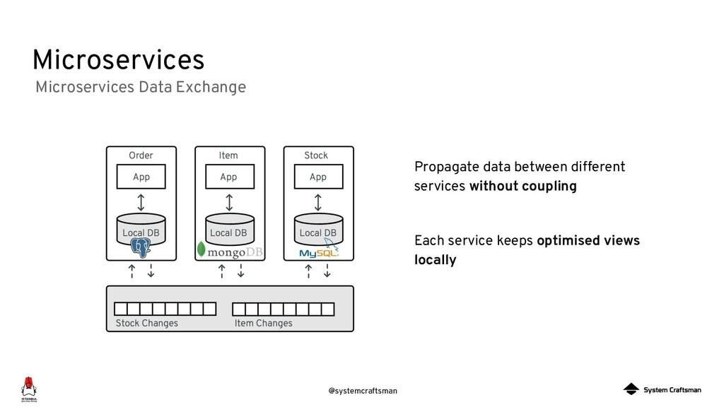 @systemcraftsman Microservices Propagate data b...