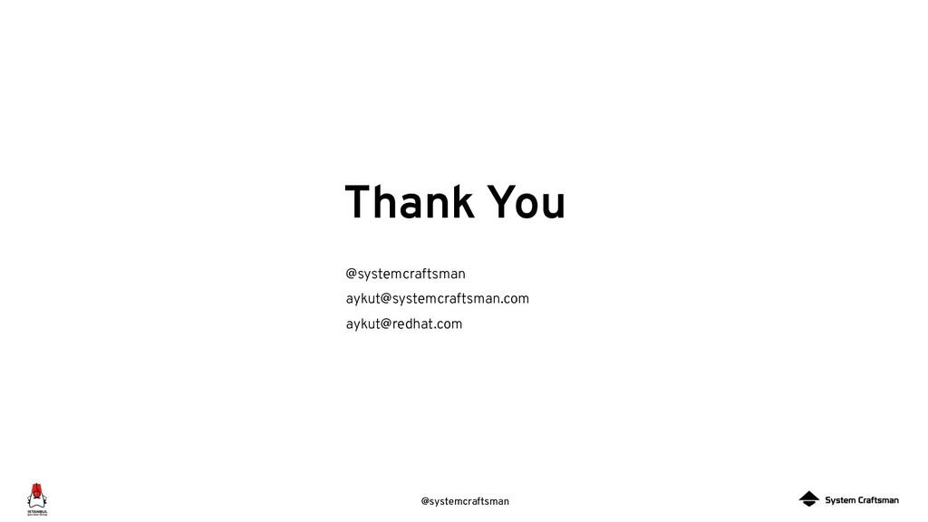 @systemcraftsman Thank You @systemcraftsman ayk...