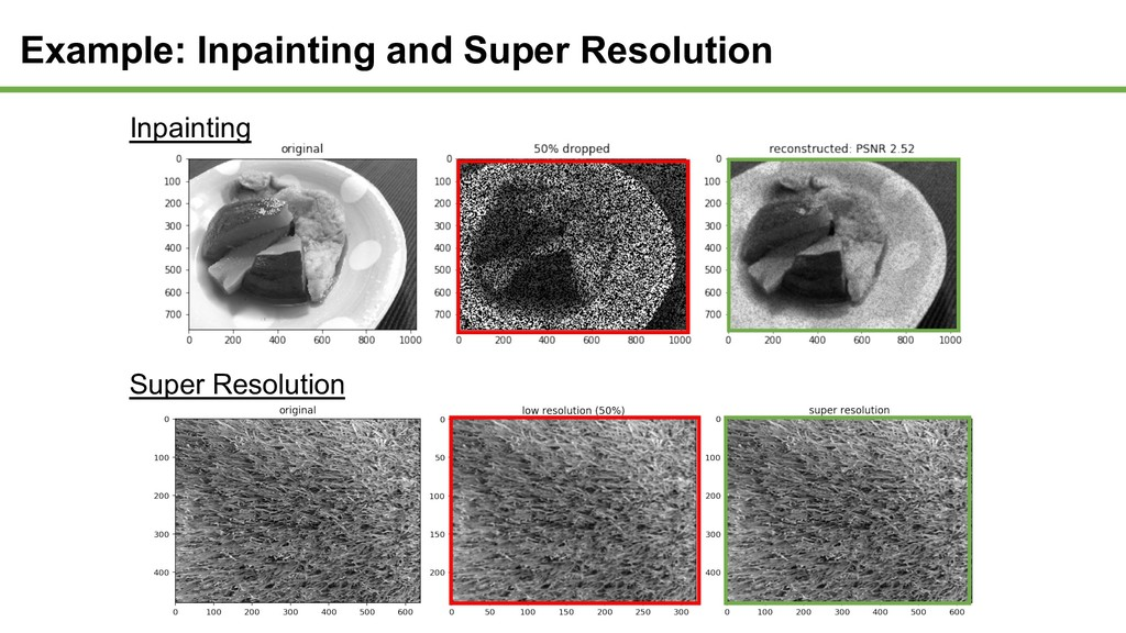 Example: Inpainting and Super Resolution Inpain...