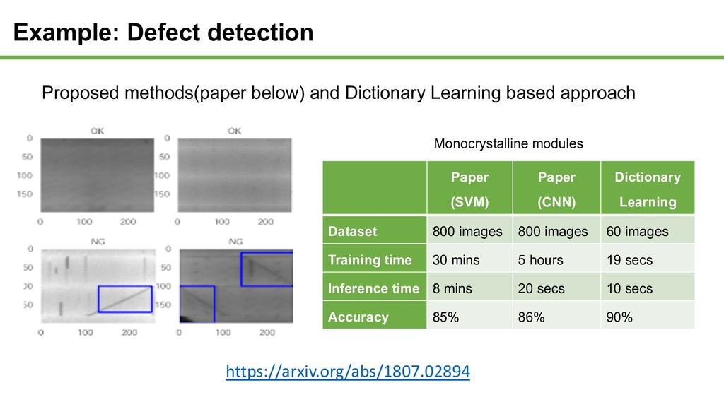 Example: Defect detection Proposed methods(pape...